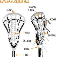 Selecting a Lacrosse Stick                                                                                                                                                      More