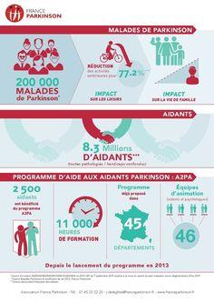 France Parkinson enrichit son aide aux aidants - par Julie Deléglise, Responsable Communication et actions de plaidoyer  #FCsanté #Parkinson #aidants