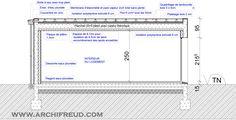 Toit-terrasse-coupe-de-principe-construction-traditionnelle-étanchéité-sur-dalle-béton.jpg 2751×1399 pixels