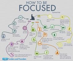10 Ways to Focus on Your Long-Term Goals http://www.asianefficiency.com/goals/10-ways-to-focus-on-your-long-term-goals/
