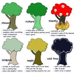 I'm sampson and void tree.