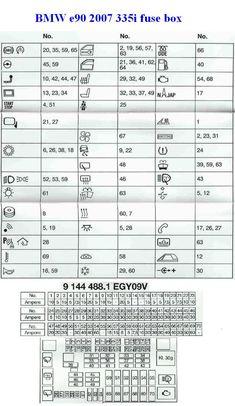 Bmw X Fuse Diagram Symbols Wiring Diagram Database Bmw I Headlight Fuse Diagram Bmw Fuse Diagram House Wiring Electrical Wiring Diagram Home Electrical Wiring