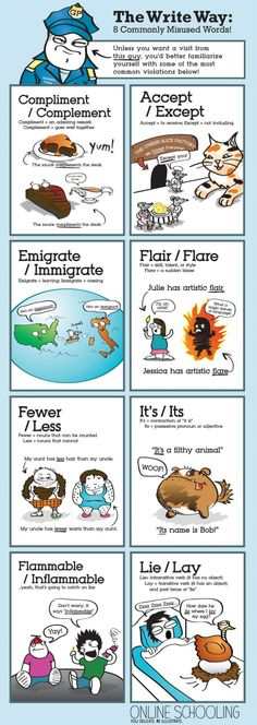 Literacy Infographic: 8 Commonly Misused Words in English