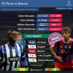 Infografia AG para o Jogo do dia da #ChampionsLeague!  Achas que o #FCPorto vai conseguir um bom resultado?  Faz a tua Aposta na #bet365 e aproveita o Bónus 100% Múltiplas http://www.apostaganha.pt/2015/04/15/prognostico-apostas-porto-vs-bayern-munique-liga-dos-campeoes-4/  #apostasdesportivas #apostasonline #fcporto #FCPFCB #UCL #bayern #apostas