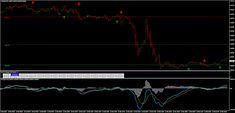 Scalper X2 Indicator Mt4 Metatrader 4 Indicators