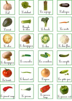 Planche 3 … Plus Learn French Fast, How To Speak French, French Language Lessons, French Lessons, French Teaching Resources, Teaching French, Healthy Prepared Meals, French For Beginners, French Education