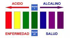 Porque tomar Agua de Mar todos los días. #sueroMarino #aguadeMar #desintoxicacion #curadelautismo #curadelcancer #alcalinizar