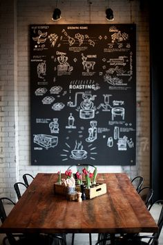I like the idea of having a chalkboard within the design to show customers what kind of products the company sells. Within my own design his will be how the menu is displayed to the customers.