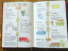 Cool. I  was interviewed for an article about moving. About how to plan with focus on time. When to start and when to do what and so on. I was asked to make two bullet journal inspired spreads to add to the article. This is one of them. I made it in both Swedish and English.