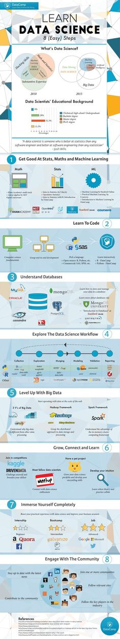The Learn Data Science Infographic provides an updated view of the eight steps that you need to through to learn data science.