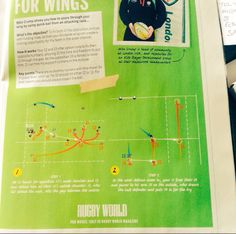 Tactics for Rugby world Magazine http://www.cakebreadillustrations.com  design, illustration and artwork by Anne Cakebread