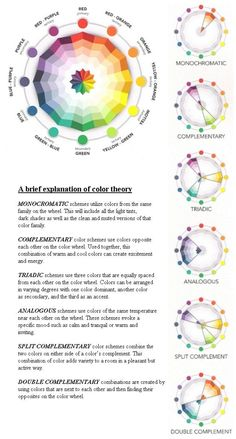 A brief explanation of color theory by NeenyGoo Colour Schemes, Color Combos, Polychromos, Elements And Principles, Color Psychology, Psychology Meaning, Psychology Facts, Colouring Techniques, Color Studies
