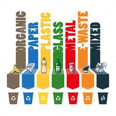 Trash categories composition infographic with recycling bins. Waste consisting of organic, paper, plastic, glass, metal, e-waste a