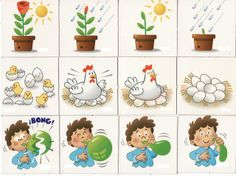 Images séquentielles simples OK Sequencing Pictures, Sequencing Cards, Story Sequencing, Sequencing Activities, Preschool Activities, Kids Education, Special Education, Printable Cards, Speech And Language