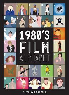 Gli anni 80' riassunti nei più famosi film cult