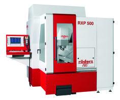 Roeders RXP500