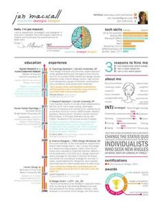 Jen Mackall's Infographic Resume (Researcher. Strategist. Designer.)