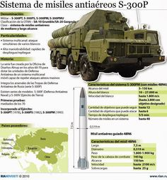 Russia to send air defense system to Iran – Thai Military and Asian Region Military Weapons, Military Aircraft, Tank Armor, Russian Air Force, Assault Weapon, Tank Destroyer, Armored Fighting Vehicle, Military Equipment, Special Forces