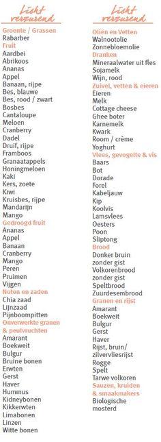 Zuur-base Voedingswijzer | Zuur vs Alkalisch? | Alka®
