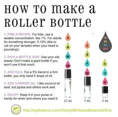 Diluting Essential Oils, Essential Oils For Kids, Essential Oils Guide, Doterra Essential Oils, Essential Oil Blends, Edens Garden Essential Oils, Gentle Baby Essential Oil, Essential Oil Dilution Chart, Plant Therapy Essential Oils