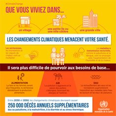 Climate change induces so many diseases like malaria, dengue, cholera and others. Awareness can prevent it in spreading. Image credit: WHO Small Island Developing States, Environmental Research, World Health Organization, Climate Action, We Are The World, Greenhouse Gases, Air Pollution, Kids Health, Entertainment