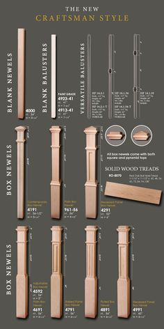 Ideas For Contemporary Stairs Railing Newel Posts Estilo Craftsman, Craftsman Interior, Craftsman Style Homes, Craftsman Bungalows, Craftsman Staircase, Modern Craftsman, Craftsman Kitchen, Staircase Remodel, Staircase Makeover