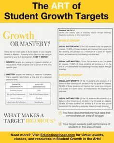 sgo target infographic
