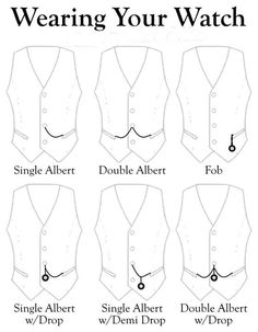 How to wear a pocket watch. Infographic by Caruso Kith Kin & Co LLC Mode Masculine, Kith And Kin, Luxury Sunglasses, Men Style Tips, Gentleman Style, Steampunk Fashion, Victorian Mens Fashion, Wedding Suits, Style Guides