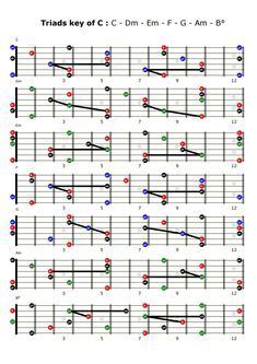Easy Guitar Chords, Guitar Chord Chart, Guitar Scales, Music Theory Guitar, Music Guitar, Playing Guitar, Blues Scale, Guitar Tutorial, Ways Of Learning