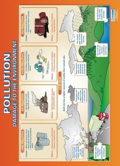 Pollution - Damage to the Environment Poster