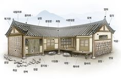 Traditional Korean home hanok Dojo, Japanese Architecture, Architecture Details, Interior Architecture, Traditional Japanese House, Korean Traditional, Dream Home Design, House Design, Bungalow