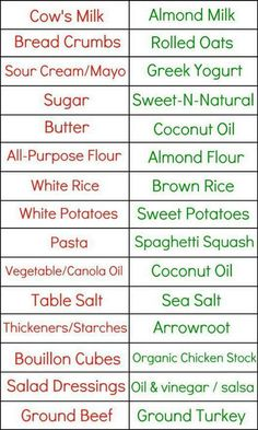 Eat this not that - Healthy Alternatives  The list is backwards, but you get the gist!
