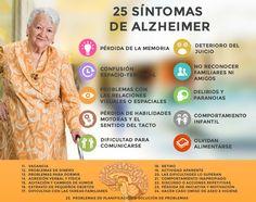 De los síntomas que anteceden al Alzheimer