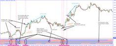 Symphonie Matrix Strategy - http://forexmt4ea.com/symphonie-matrix-strategy/