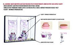 Valentýn v parfumeriích (II) Blog, Paper Board, Poster, Blogging