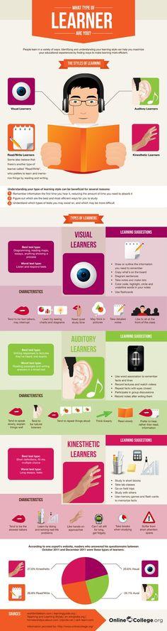 [Infographic] Wat is jouw leerstijl?