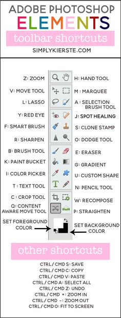 This post is sponsored by Adobe Photoshop Elements. Are opinions are 100% mine! If you're new to Photoshop Elements, or even if you've been using it for awhile, learning how to use shortcuts will make things so much easier and faster! I created an Photoshop Elements Cheat Sheet that has all the toolbar shortcuts, plus some... Read more