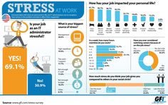 mobile workplace statistics infographic - Bing Images