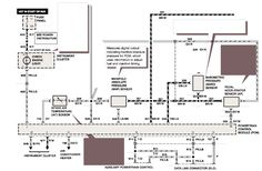 2000 Ford F650 Fuse Panel Diagram 2000 FORD F650/750
