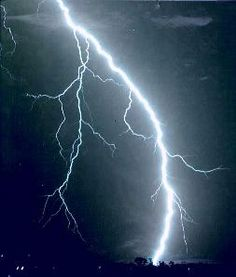 Intimidating Sound of Lightning strokes It seems that Pre-Monsoon rain has already headed towards my city and now its raining daily.