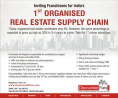real estate business in delhi, real estate india in delhi, real estate franchise in delhi, real estate franchise business opportunities in delhi,Real Estate agent in delhi, franchise opportunities in delhi, real estate in delhi india, Top real estate franchise companies in delhi