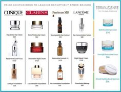 Are you spending too much on your skin care?
