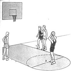 Basketball rules for coaches and players