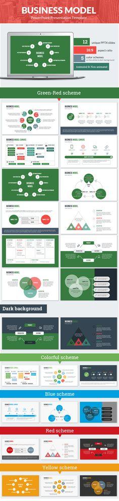 Business Model PowerPoint Presentation Template - Business PowerPoint Templates