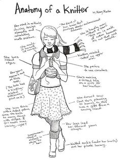 Anatomy of a Knitter illustration by Missy Martin on Lion Brand