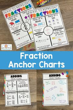 Fraction Anchor Charts and Posters - Lotta Fractions For Kids, 4th Grade Fractions, Adding And Subtracting Fractions, Third Grade Math, Comparing Fractions, Multiplying Fractions, Equivalent Fractions, Multiplication, Anchor Charts First Grade