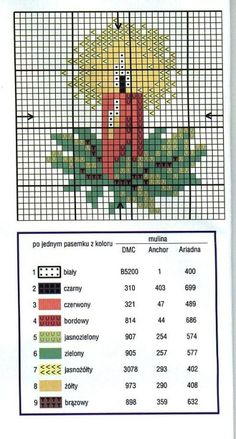 Thrilling Designing Your Own Cross Stitch Embroidery Patterns Ideas. Exhilarating Designing Your Own Cross Stitch Embroidery Patterns Ideas. Cross Stitch Christmas Ornaments, Xmas Cross Stitch, Cross Stitch Cards, Christmas Embroidery, Christmas Cross, Cross Stitching, Cross Stitch Embroidery, Cross Stitch Patterns Free Christmas, Christmas Candle