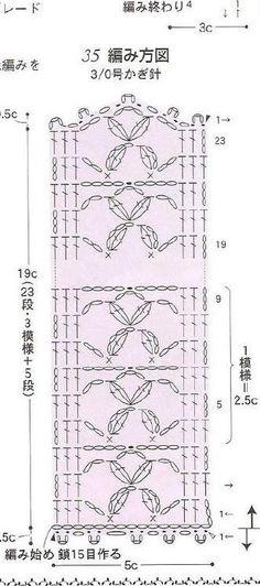 #ClippedOnIssuu from Crochet motif & edgings
