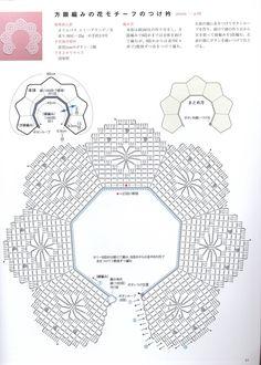 Collar Crochet Patterns - Beautiful Crochet Patterns and Knitting Patterns Crochet Collar Pattern, Col Crochet, Crochet Lace Collar, Crochet Diagram, Crochet Chart, Flower Motif, Knitting Patterns, Crochet Patterns, Lace Flowers