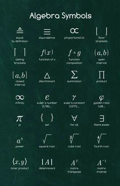 Education Discover Algebra Symbols I Math Posters More - Kids education and learning acts Physics Formulas Algebra Formulas Geometry Formulas Mathematics Geometry Maths Solutions Maths Algebra Algebra Help Algebra Equations Ap Calculus Physics Formulas, Physics And Mathematics, Algebra Formulas, Geometry Formulas, Mathematics Geometry, Math Vocabulary, Maths Algebra, Algebra Help, Algebra Equations